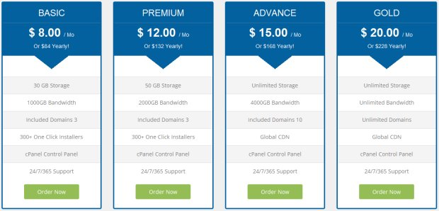 Shared Web Hosting Plans from JVZoo