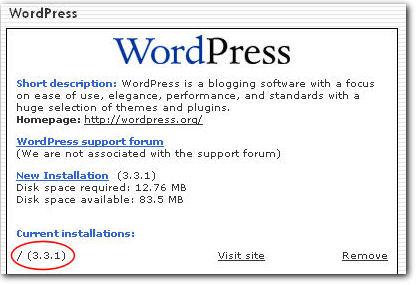 Current WordPress Overview